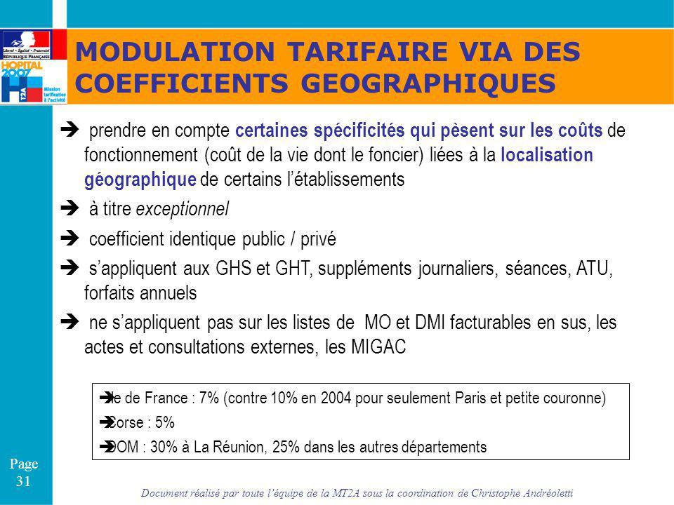 Document réalisé par toute léquipe de la MT2A sous la coordination de Christophe Andréoletti Page 31 MODULATION TARIFAIRE VIA DES COEFFICIENTS GEOGRAP