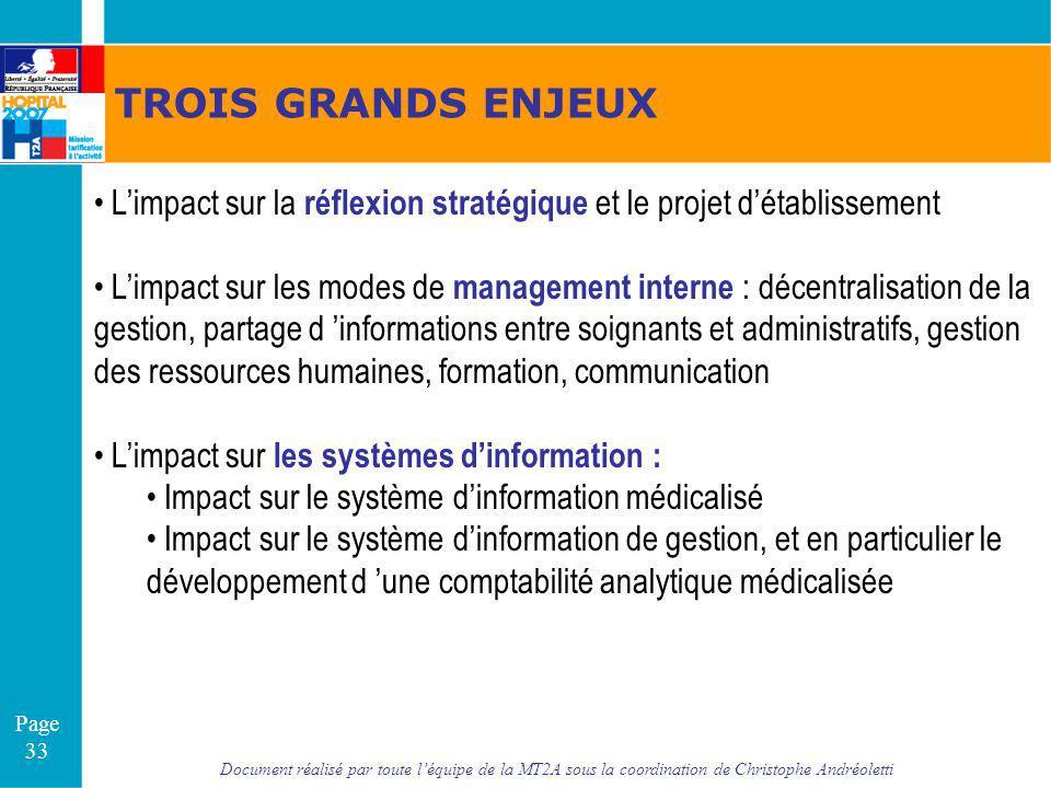 Document réalisé par toute léquipe de la MT2A sous la coordination de Christophe Andréoletti Page 33 TROIS GRANDS ENJEUX Limpact sur la réflexion stra