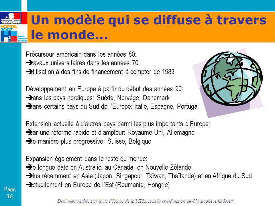 Document réalisé par toute léquipe de la MT2A sous la coordination de Christophe Andréoletti Page 36 Un modèle qui se diffuse à travers le monde... Pr
