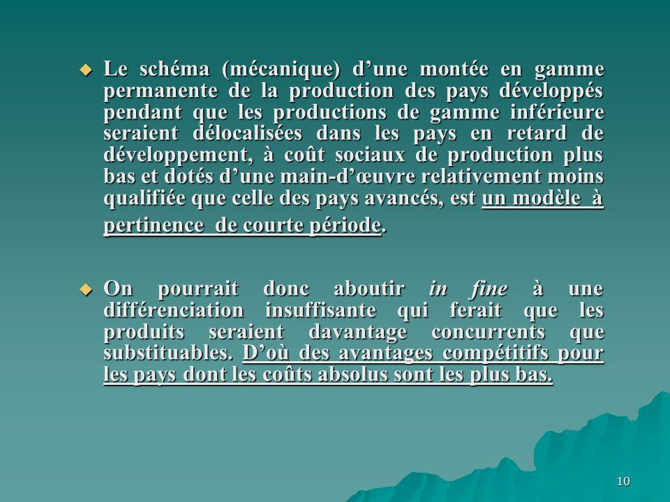 10 Le schéma (mécanique) dune montée en gamme permanente de la production des pays développés pendant que les productions de gamme inférieure seraient