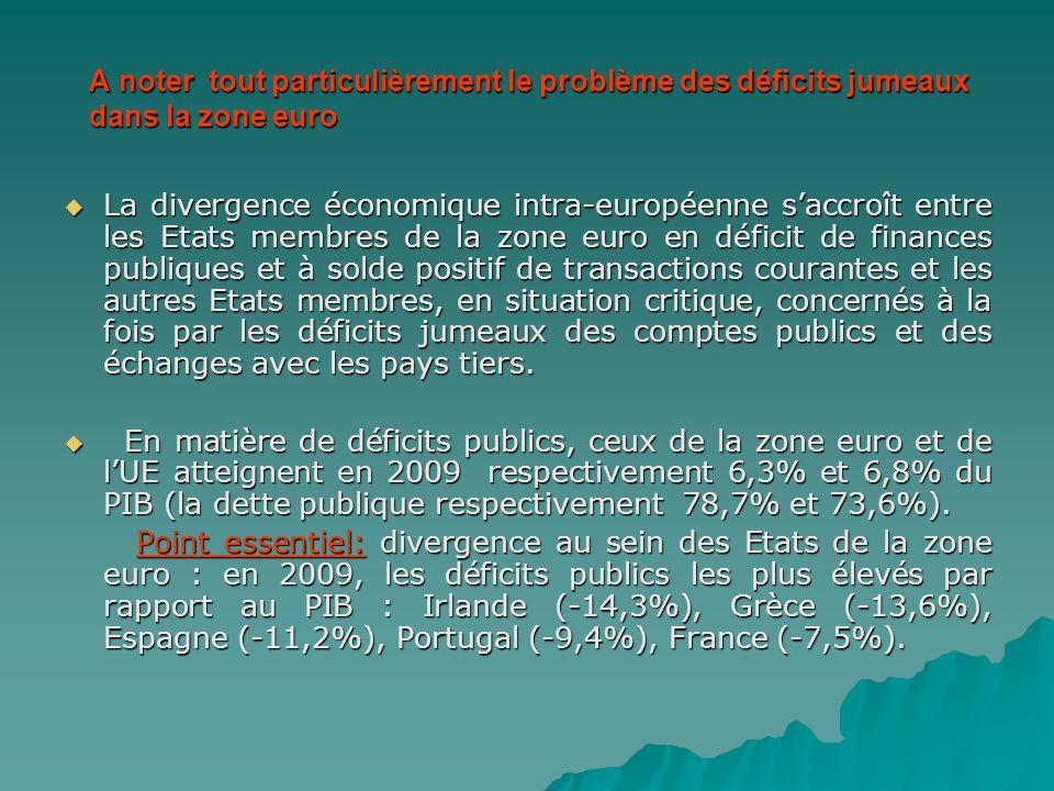A noter tout particulièrement le problème des déficits jumeaux dans la zone euro La divergence économique intra-européenne saccroît entre les Etats me