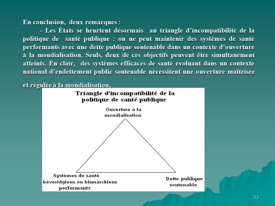 33 En conclusion, deux remarques : - Les États se heurtent désormais au triangle dincompatibilité de la politique de santé publique : on ne peut maint