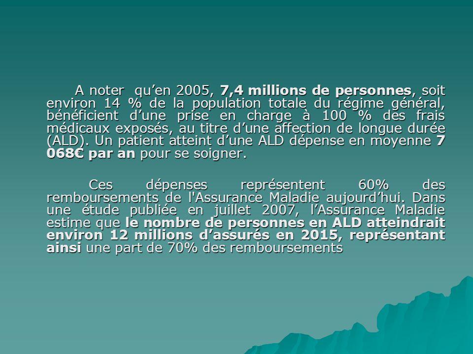 A noter quen 2005, 7,4 millions de personnes, soit environ 14 % de la population totale du régime général, bénéficient dune prise en charge à 100 % de