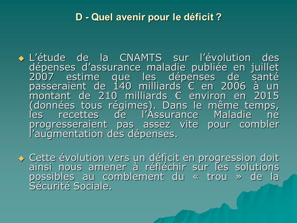 D - Quel avenir pour le déficit ? Létude de la CNAMTS sur lévolution des dépenses dassurance maladie publiée en juillet 2007 estime que les dépenses d