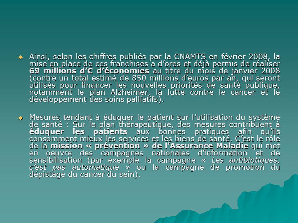 Ainsi, selon les chiffres publiés par la CNAMTS en février 2008, la mise en place de ces franchises a dores et déjà permis de réaliser 69 millions d d
