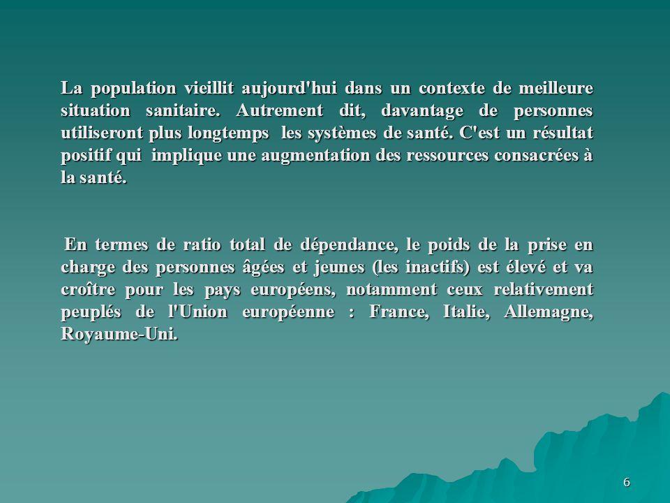 Un problème de compétitivité- structure est ouvertement posé à la Grèce, à lEspagne, au Portugal, mais aussi à la France, etc., cest-à-dire à tous les pays de la zone euro caractérisés aussi par un solde courant défavorable récurrent une capacité de financement des biens collectifs non marchands désormais altérée Un problème de compétitivité- structure est ouvertement posé à la Grèce, à lEspagne, au Portugal, mais aussi à la France, etc., cest-à-dire à tous les pays de la zone euro caractérisés aussi par un solde courant défavorable récurrent une capacité de financement des biens collectifs non marchands désormais altérée
