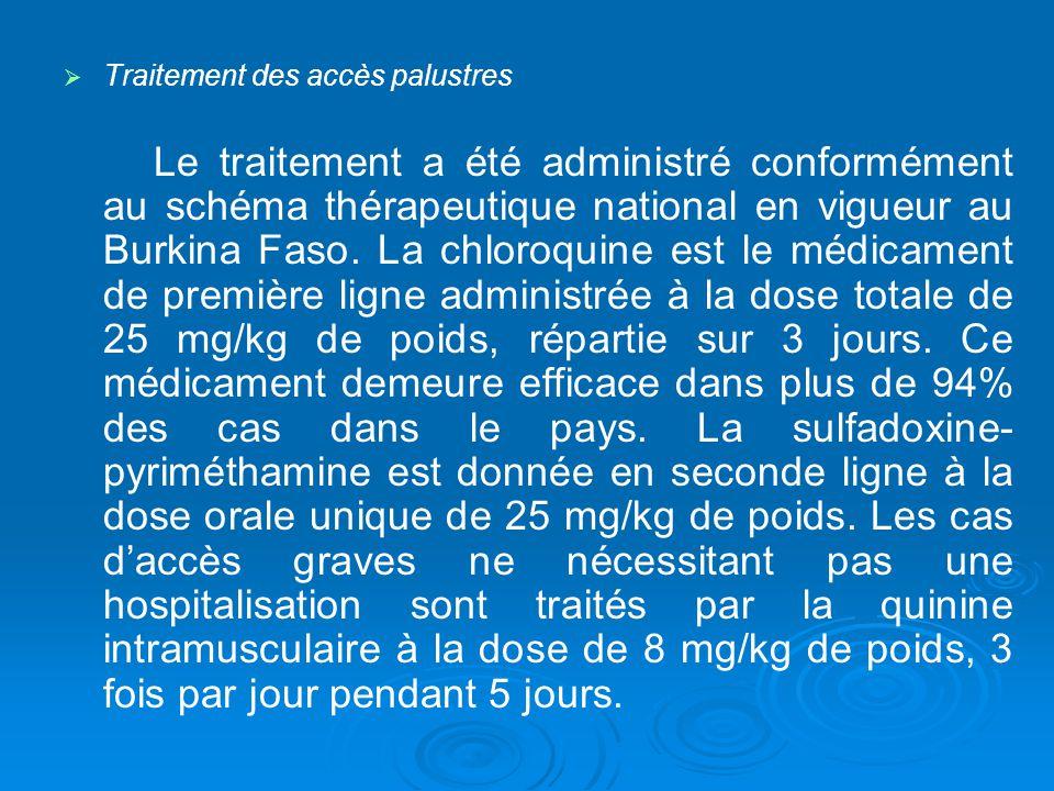 Traitement des accès palustres Le traitement a été administré conformément au schéma thérapeutique national en vigueur au Burkina Faso. La chloroquine