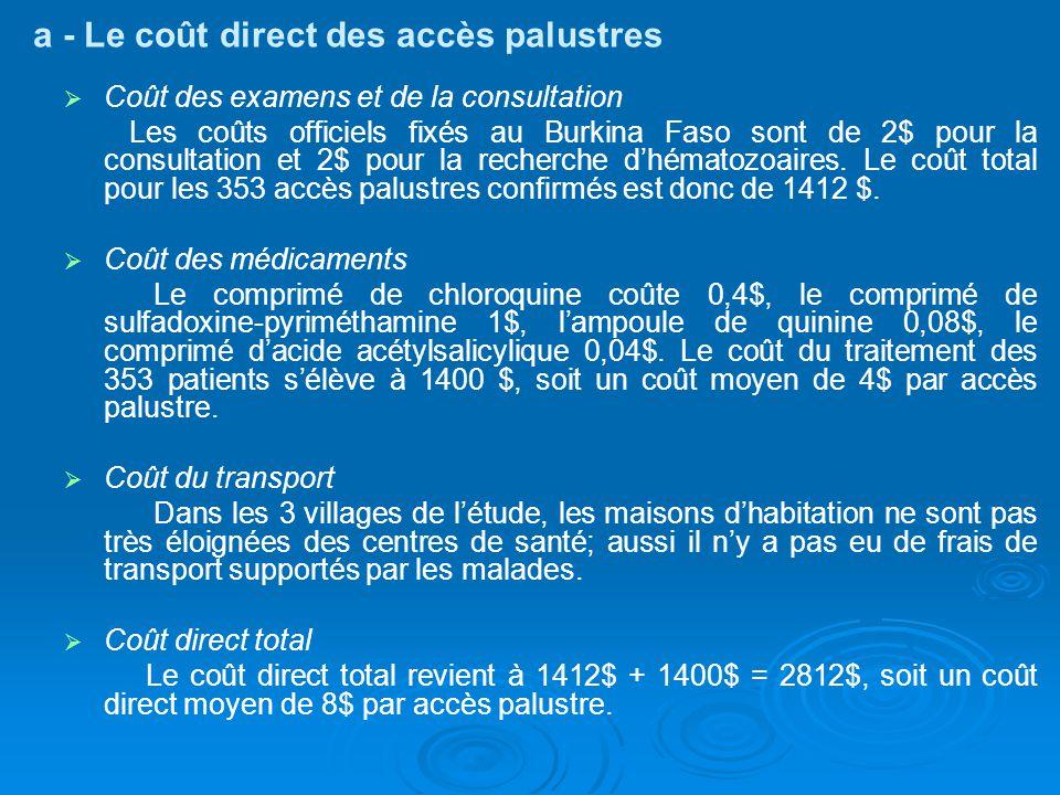 a - Le coût direct des accès palustres Coût des examens et de la consultation Les coûts officiels fixés au Burkina Faso sont de 2$ pour la consultatio