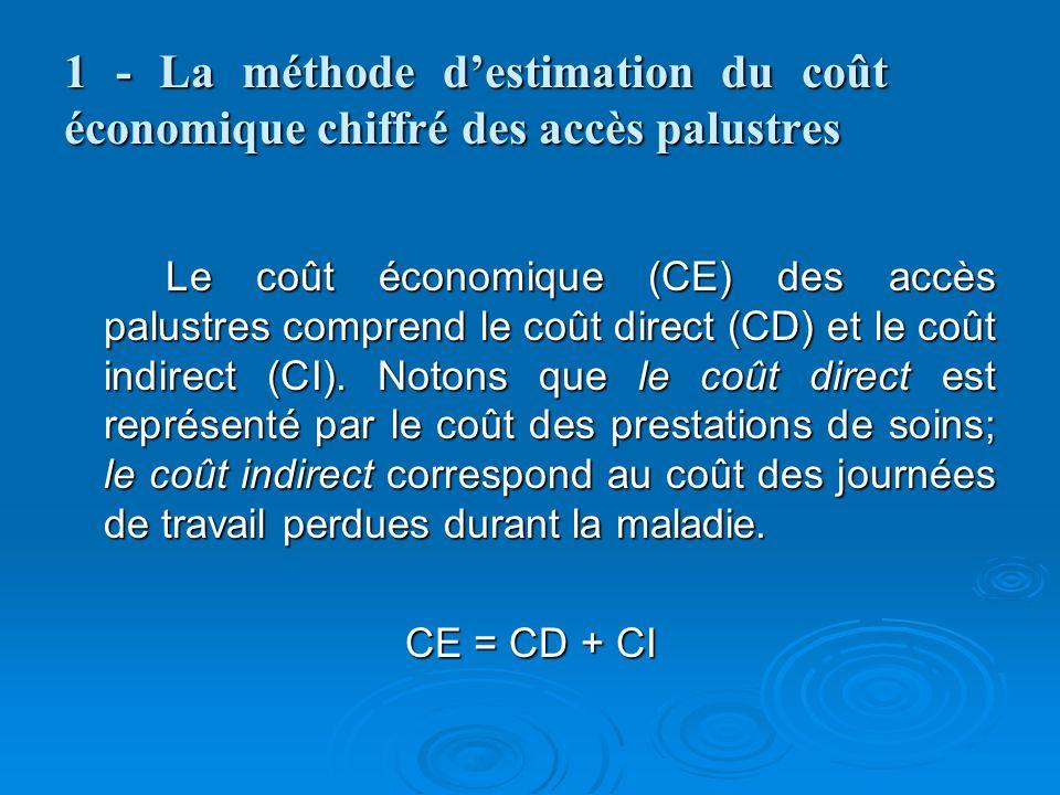 1 - La méthode destimation du coût économique chiffré des accès palustres Le coût économique (CE) des accès palustres comprend le coût direct (CD) et