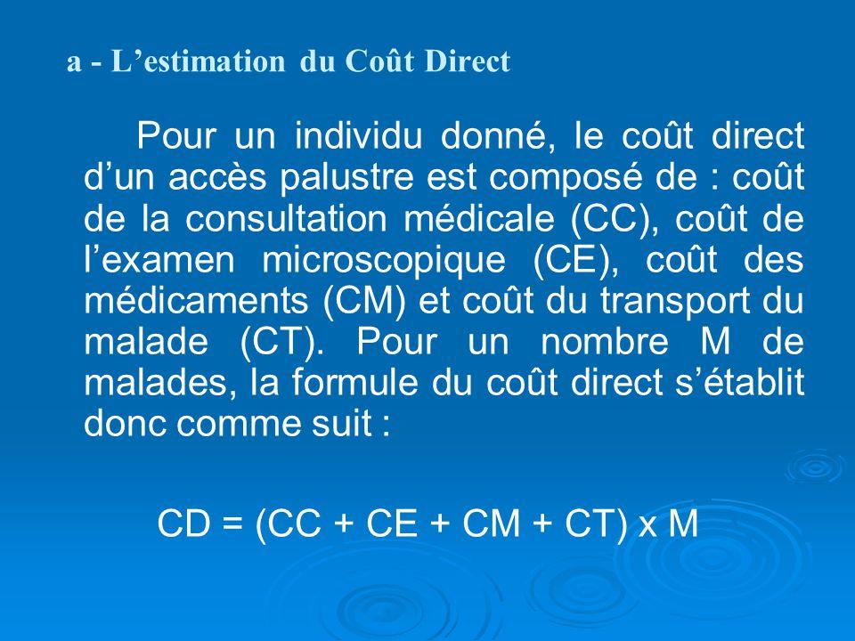 a - Lestimation du Coût Direct Pour un individu donné, le coût direct dun accès palustre est composé de : coût de la consultation médicale (CC), coût