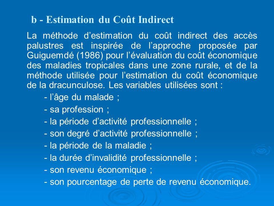 b - Estimation du Coût Indirect La méthode destimation du coût indirect des accès palustres est inspirée de lapproche proposée par Guiguemdé (1986) po