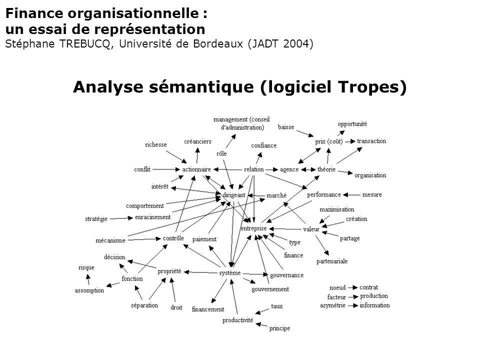 Analyse sémantique (logiciel Tropes) Finance organisationnelle : un essai de représentation Stéphane TREBUCQ, Université de Bordeaux (JADT 2004)