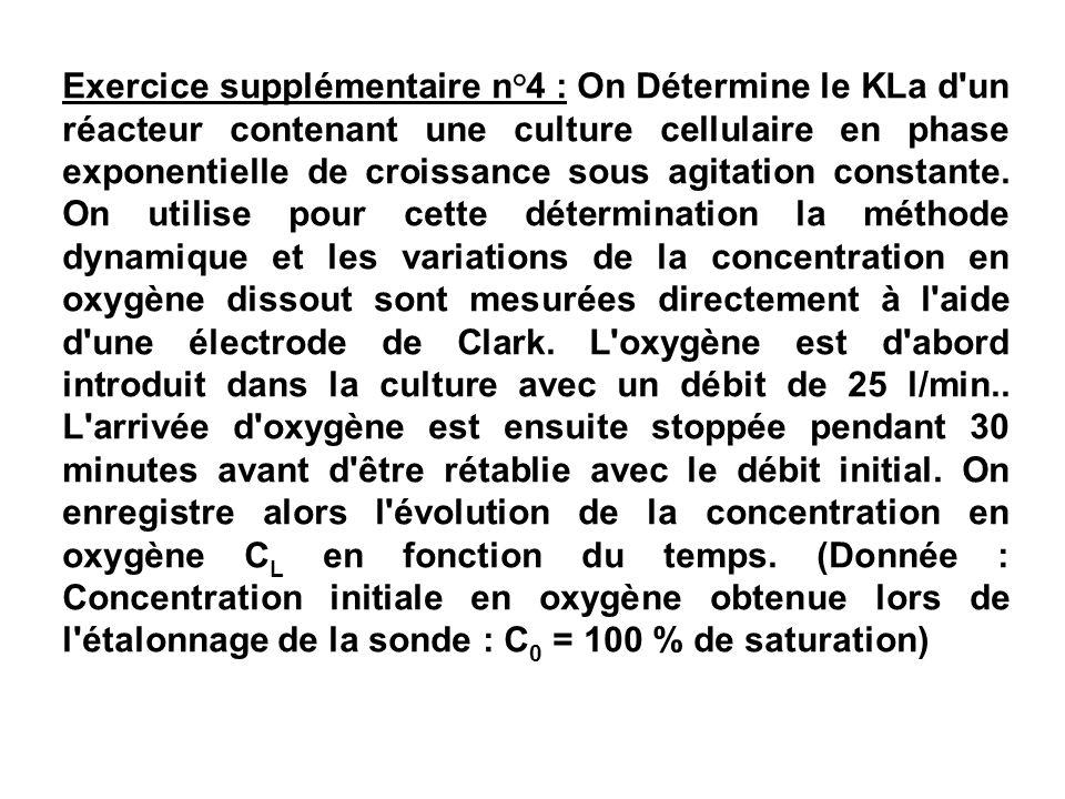 Exercice supplémentaire n°4 : On Détermine le KLa d'un réacteur contenant une culture cellulaire en phase exponentielle de croissance sous agitation c