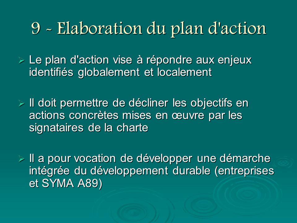9 - Elaboration du plan d'action Le plan d'action vise à répondre aux enjeux identifiés globalement et localement Le plan d'action vise à répondre aux