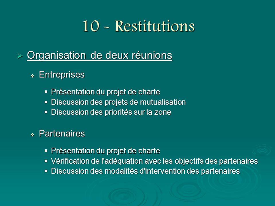 10 - Restitutions Organisation de deux réunions Organisation de deux réunions Entreprises Entreprises Présentation du projet de charte Présentation du