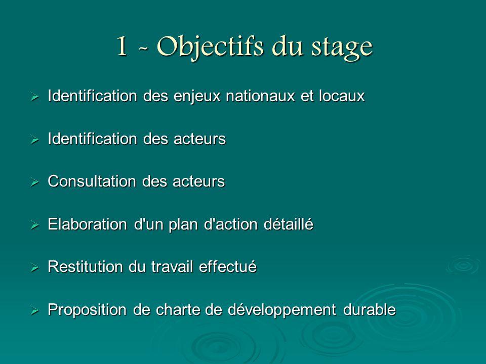 1 - Objectifs du stage Identification des enjeux nationaux et locaux Identification des enjeux nationaux et locaux Identification des acteurs Identifi
