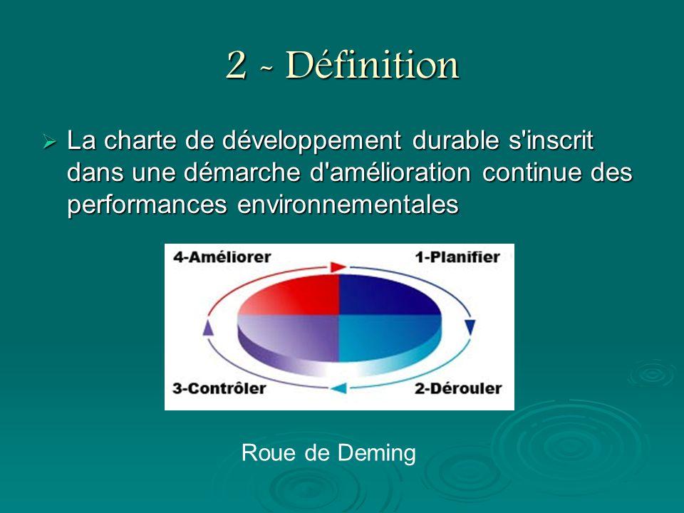 2 - Définition La charte de développement durable s'inscrit dans une démarche d'amélioration continue des performances environnementales La charte de