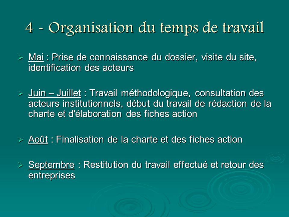 4 - Organisation du temps de travail Mai : Prise de connaissance du dossier, visite du site, identification des acteurs Mai : Prise de connaissance du