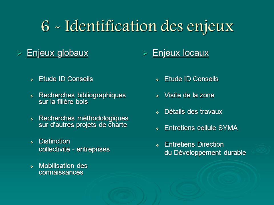 6 - Identification des enjeux Enjeux globaux Enjeux globaux Etude ID Conseils Etude ID Conseils Recherches bibliographiques sur la filière bois Recher
