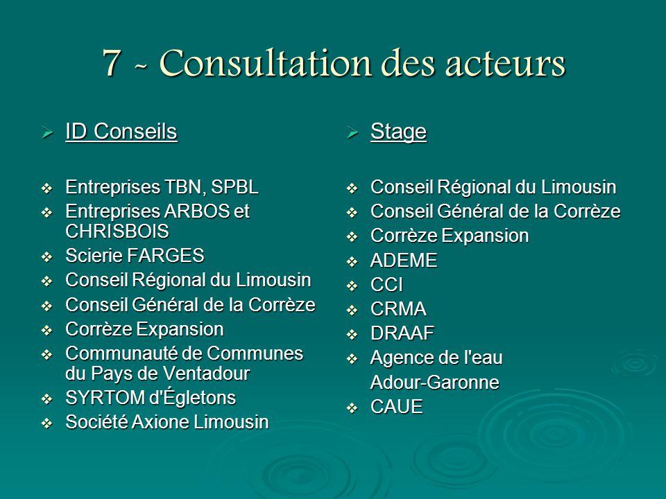 7 - Consultation des acteurs ID Conseils ID Conseils Entreprises TBN, SPBL Entreprises TBN, SPBL Entreprises ARBOS et CHRISBOIS Entreprises ARBOS et C