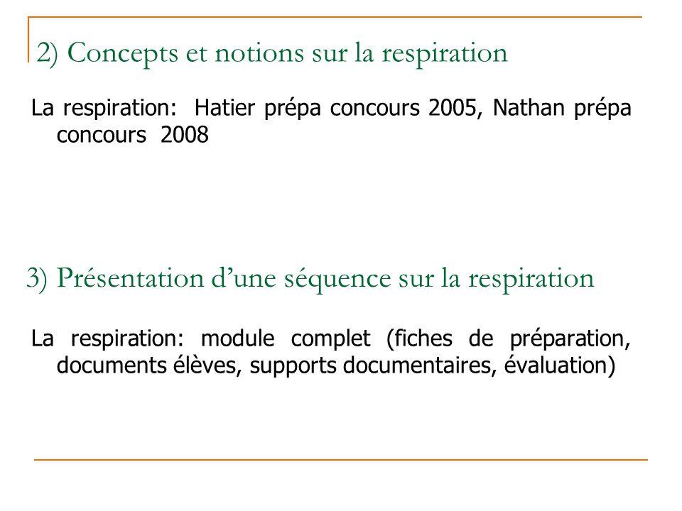 3) Présentation dune séquence sur la respiration La respiration: module complet (fiches de préparation, documents élèves, supports documentaires, éval