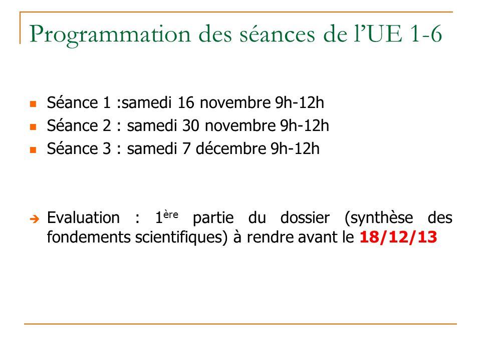 Programmation des séances de lUE 1-6 Séance 1 :samedi 16 novembre 9h-12h Séance 2 : samedi 30 novembre 9h-12h Séance 3 : samedi 7 décembre 9h-12h Eval