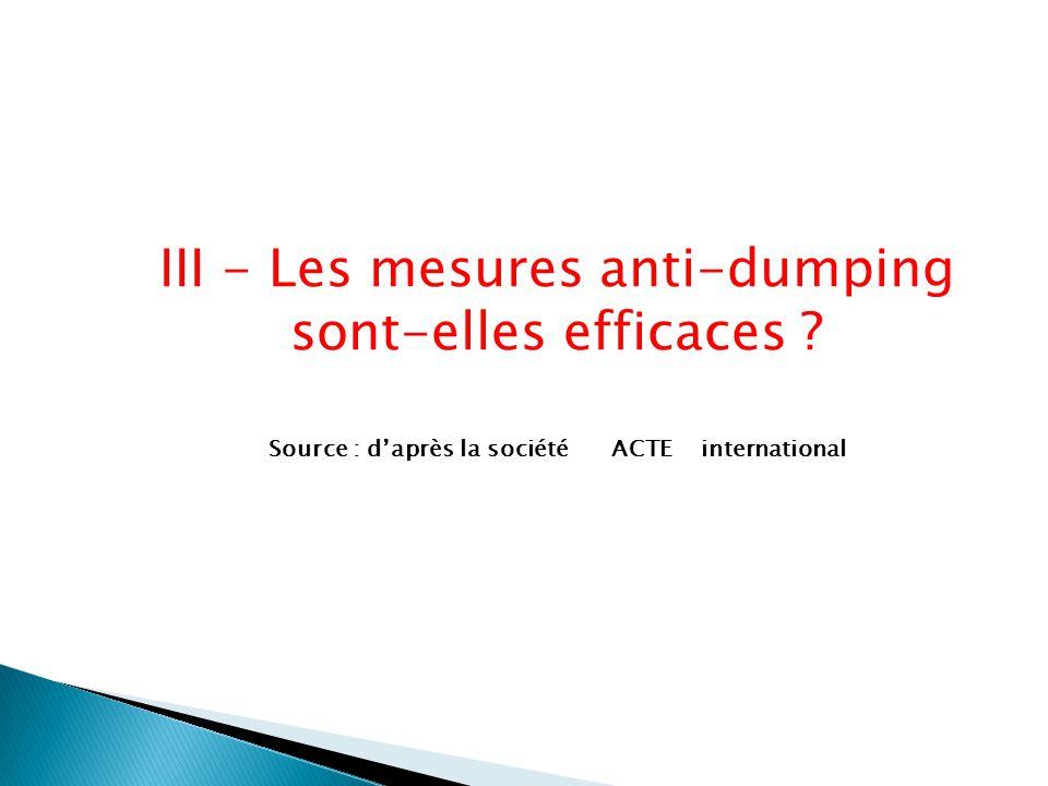 III - Les mesures anti-dumping sont-elles efficaces ? Source : daprès la société ACTE international