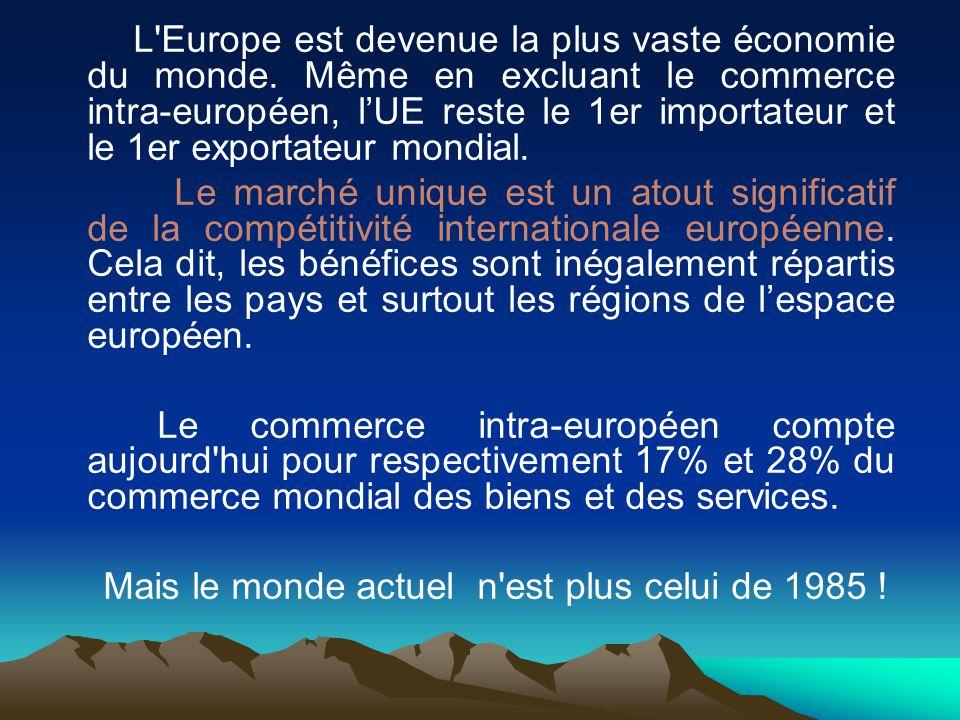 L'Europe est devenue la plus vaste économie du monde. Même en excluant le commerce intra-européen, lUE reste le 1er importateur et le 1er exportateur