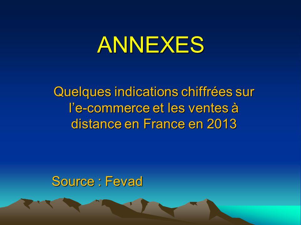 ANNEXES Quelques indications chiffrées sur le-commerce et les ventes à distance en France en 2013 Source : Fevad