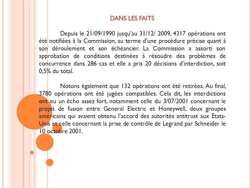 DANS LES FAITS Depuis le 21/09/1990 jusquau 31/12/ 2009, 4317 opérations ont été notifiées à la Commission, au terme dune procédure précise quant à so