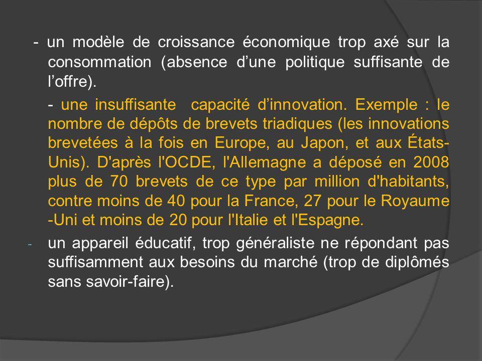- un modèle de croissance économique trop axé sur la consommation (absence dune politique suffisante de loffre). - une insuffisante capacité dinnovati