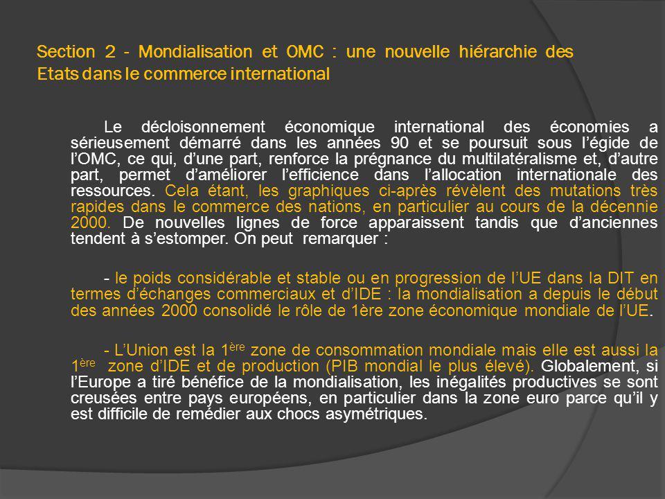 Section 2 - Mondialisation et OMC : une nouvelle hiérarchie des Etats dans le commerce international Le décloisonnement économique international des économies a sérieusement démarré dans les années 90 et se poursuit sous légide de lOMC, ce qui, dune part, renforce la prégnance du multilatéralisme et, dautre part, permet daméliorer lefficience dans lallocation internationale des ressources.