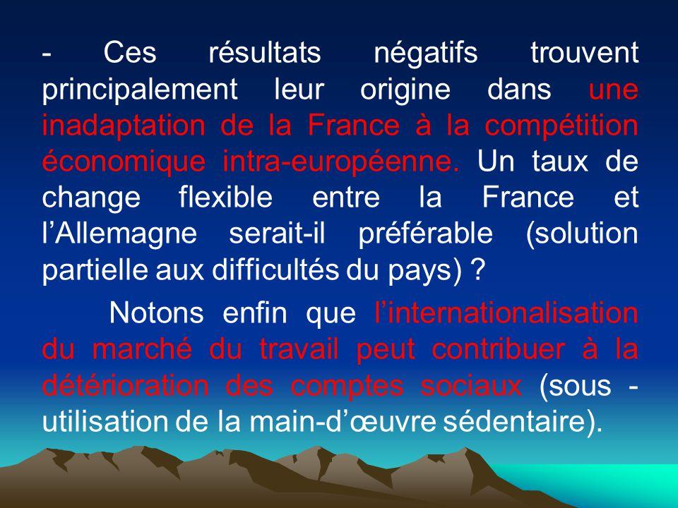 - Ces résultats négatifs trouvent principalement leur origine dans une inadaptation de la France à la compétition économique intra-européenne.