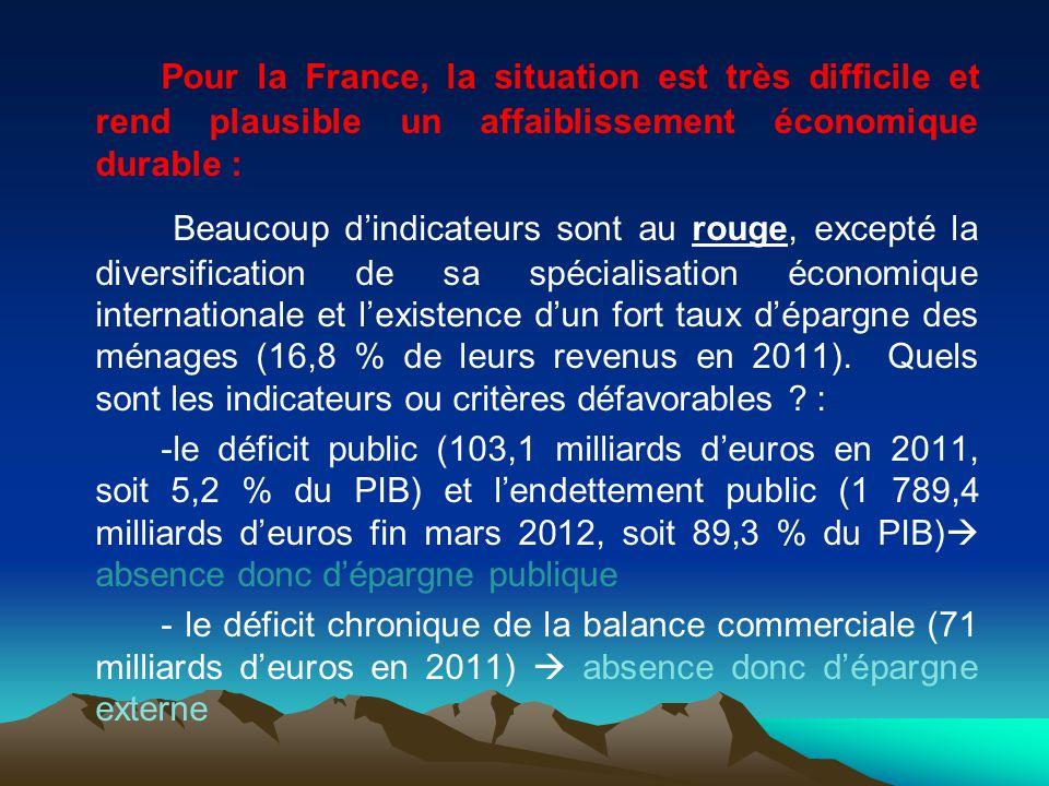 Pour la France, la situation est très difficile et rend plausible un affaiblissement économique durable : Beaucoup dindicateurs sont au rouge, excepté la diversification de sa spécialisation économique internationale et lexistence dun fort taux dépargne des ménages (16,8 % de leurs revenus en 2011).