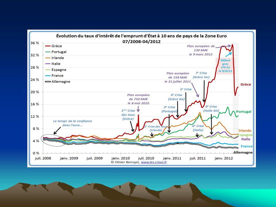 L accord trouvé sur la Grèce a permis au FESF de placer avec succès 7 milliards d euros de dette à un an sur les marchés.