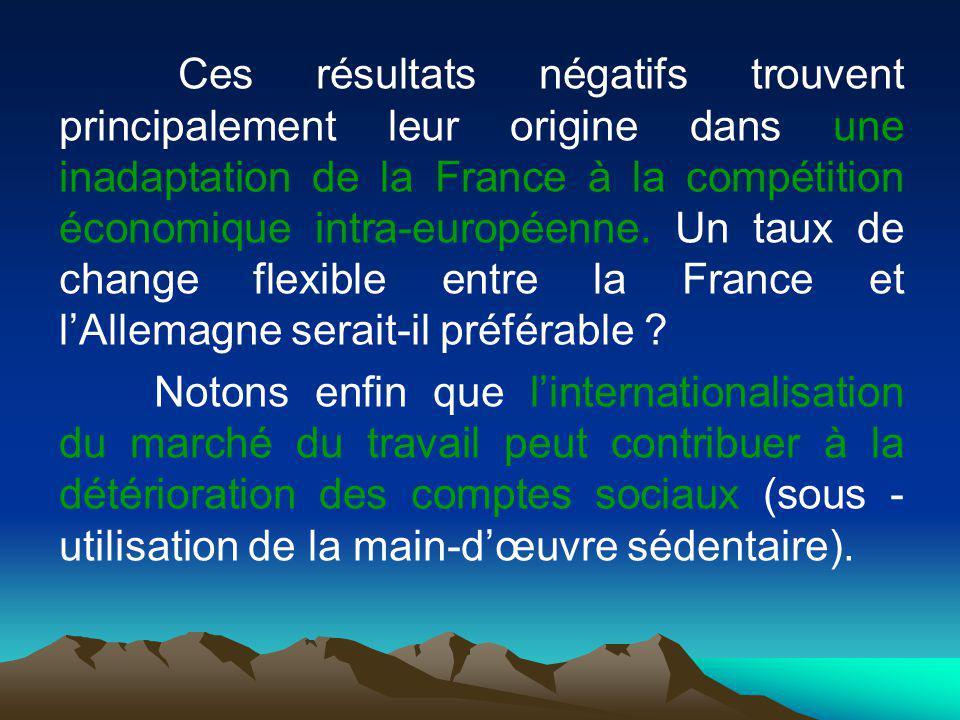 Ces résultats négatifs trouvent principalement leur origine dans une inadaptation de la France à la compétition économique intra-européenne.