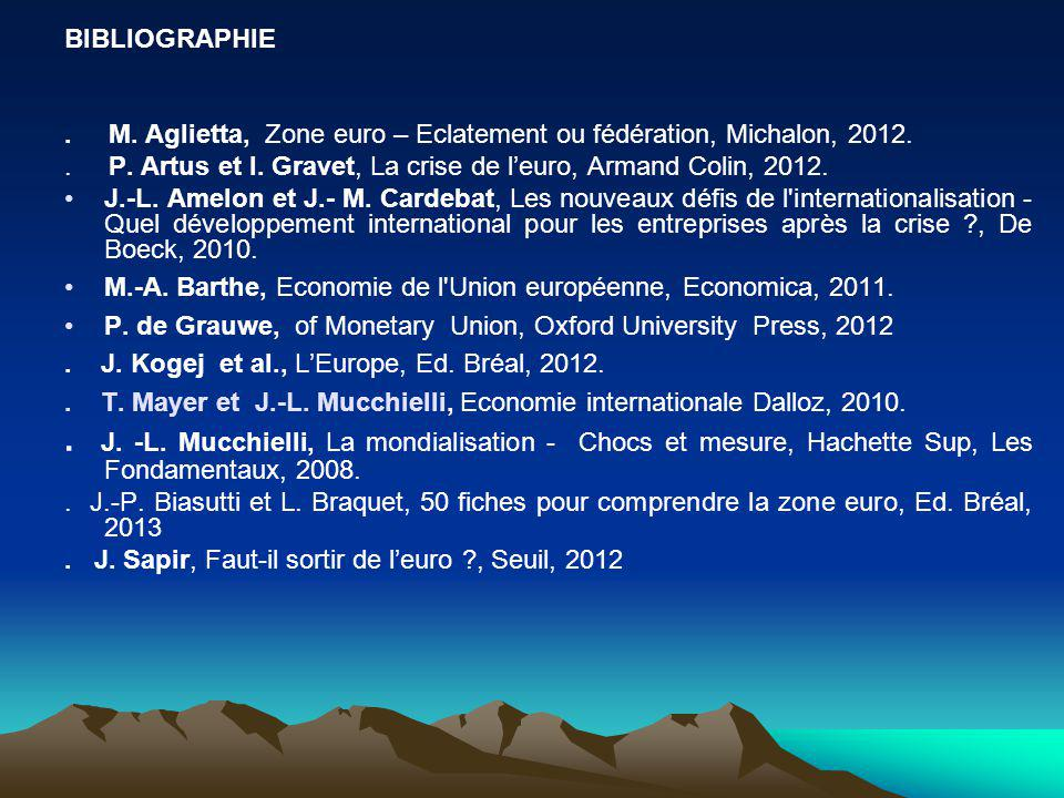 INTRODUCTION La crise économique de 2008 2009 récession mondiale en 2009 contraction du commerce.