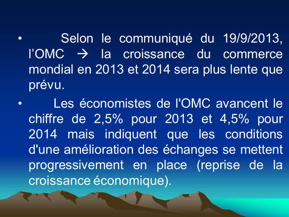 Selon le communiqué du 19/9/2013, lOMC la croissance du commerce mondial en 2013 et 2014 sera plus lente que prévu.
