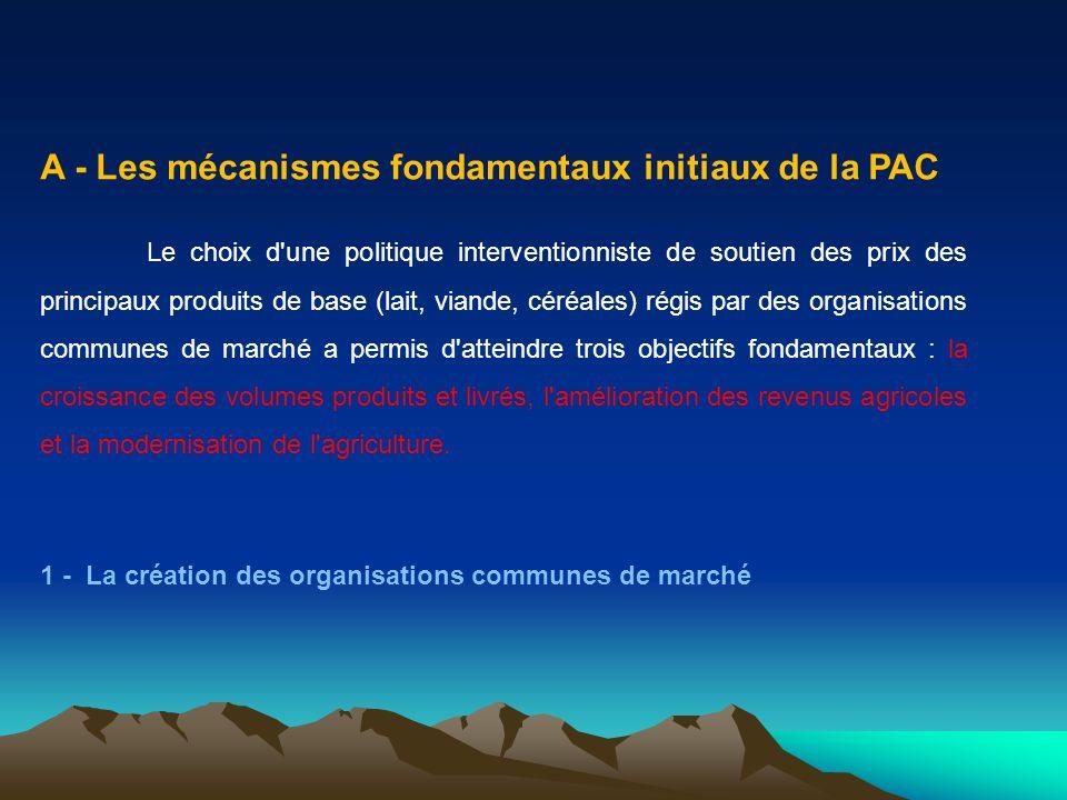 A - Les mécanismes fondamentaux initiaux de la PAC Le choix d'une politique interventionniste de soutien des prix des principaux produits de base (lai