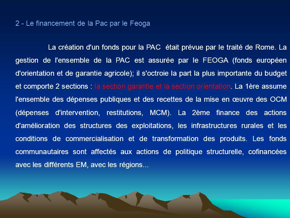2 - Le financement de la Pac par le Feoga La création d'un fonds pour la PAC était prévue par le traité de Rome. La gestion de l'ensemble de la PAC es