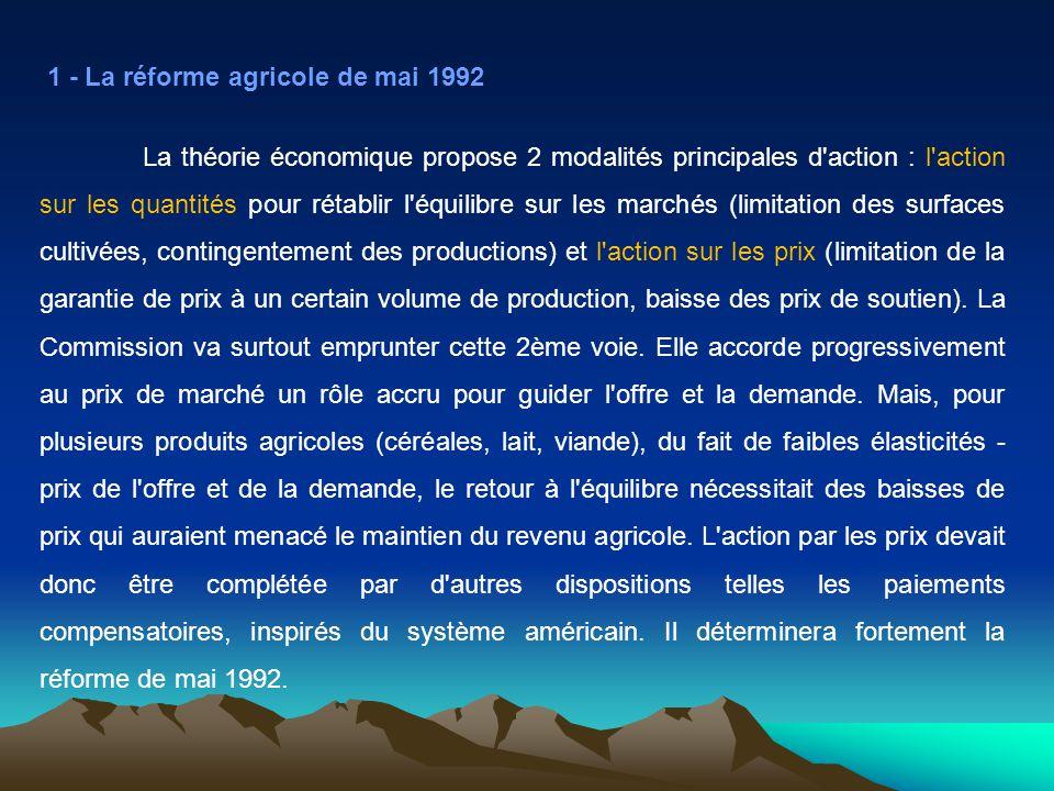1 - La réforme agricole de mai 1992 La théorie économique propose 2 modalités principales d'action : l'action sur les quantités pour rétablir l'équili