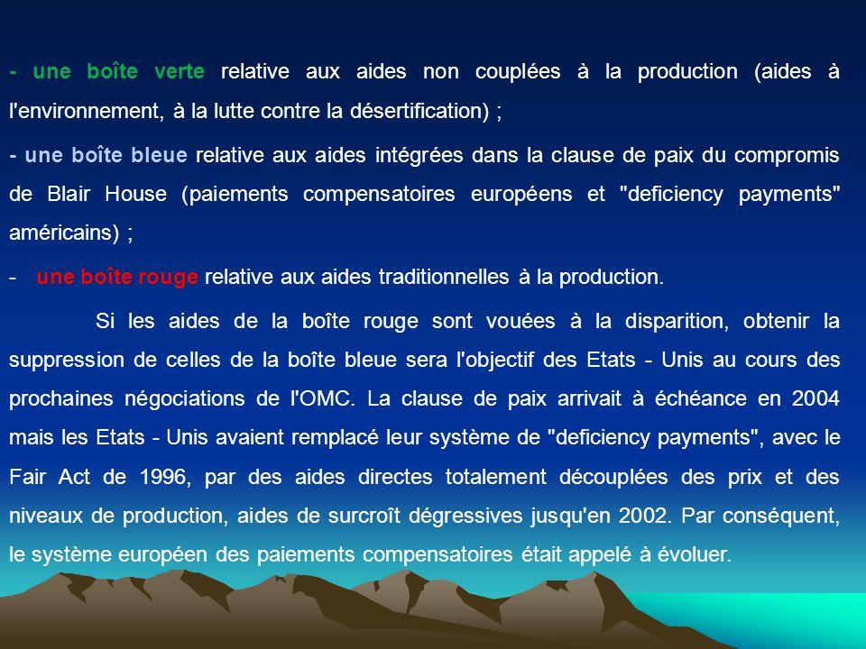 - une boîte verte relative aux aides non couplées à la production (aides à l'environnement, à la lutte contre la désertification) ; - une boîte bleue