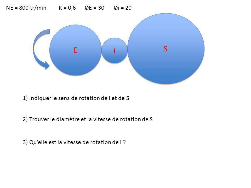 E E i i S S NE = 800 tr/minK = 0,6ØE = 30 Øi = 20 1) Indiquer le sens de rotation de i et de S 2) Trouver le diamètre et la vitesse de rotation de S 3) Quelle est la vitesse de rotation de i