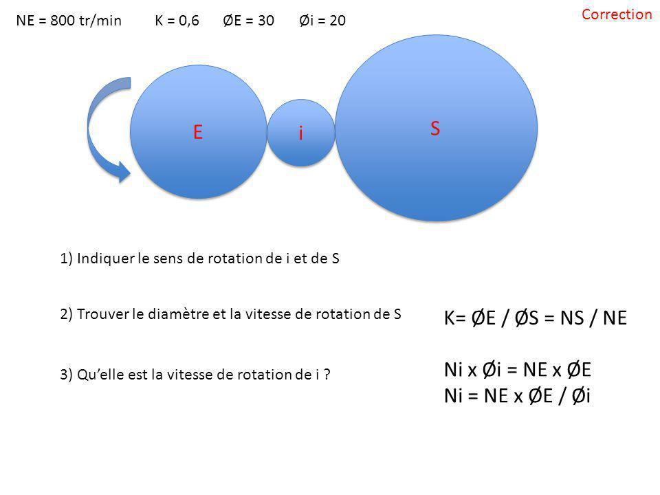 NB x ZB = NS x ZS NS = NB x ZB / ZS = 10 x 20/12 = 200tr/min Ne x ZE = NA x ZA Ne = NA x ZA / ZE = 120 x 10/20 = 60 tr/min K = NS/ NE = 200/60 = 3,3 NB =NA = 120tr/min (même axe de rotation) E E A A S S B ZE = 20 ZA = 10 ZB = 20 ZS =12 NA = 120 tr/min Correction Calculer : La vitesse de rotation de la roue S La vitesse de rotation de la roue E Le rapport de transmission du système