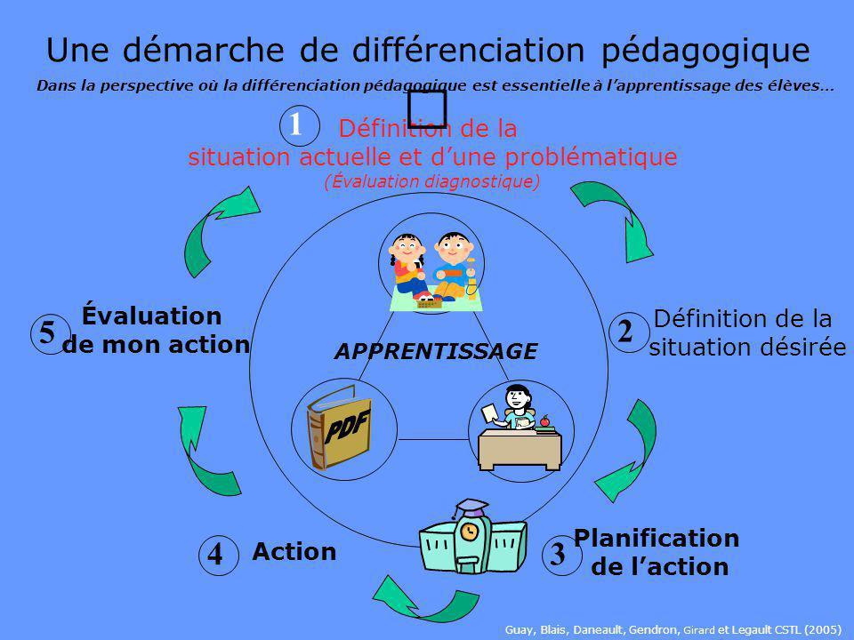 Formations Styles dapprentissage Stratégies : affectives, méthodologiques, métacognitives Enseignement explicite Recherches