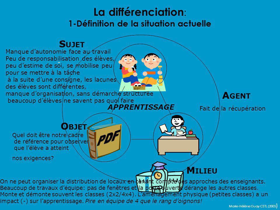 Une démarche de différenciation pédagogique Dans la perspective où la différenciation pédagogique est essentielle à lapprentissage des élèves… Planifi