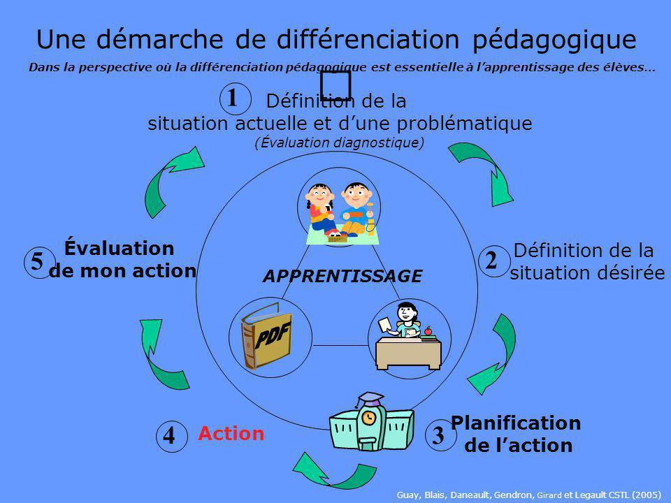 Planification de laction 3 Création dun outil diagnostique (faire un lien avec la bibliographie) Création dune affiche Création de tâches en anglais C
