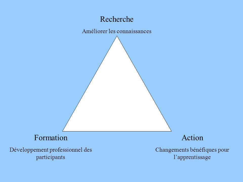 Définition de la différenciation pédagogique Action du pédagogue qui, sur la base dune solide connaissance 1)des caractéristiques et préalables des él