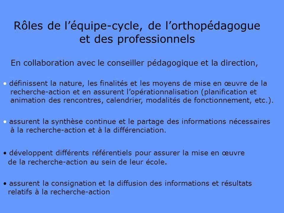 Critères de choix des équipes-cycles Représentativité par rapport aux autres équipes-cycles associées au projet. Composition denseignants qui ont la c