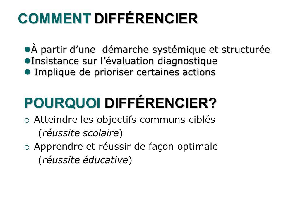 COMMENT DIFFÉRENCIER COMMENT DIFFÉRENCIER À partir dune démarche systémique et structurée À partir dune démarche systémique et structurée Insistance s